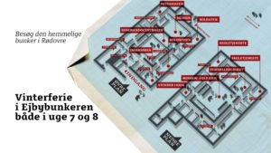 Vinterferie i Ejbybunkeren uge 7 og 8 @ Oplevelsescenter Vestvolden - Ejbybunkeren | Rødovre | Danmark